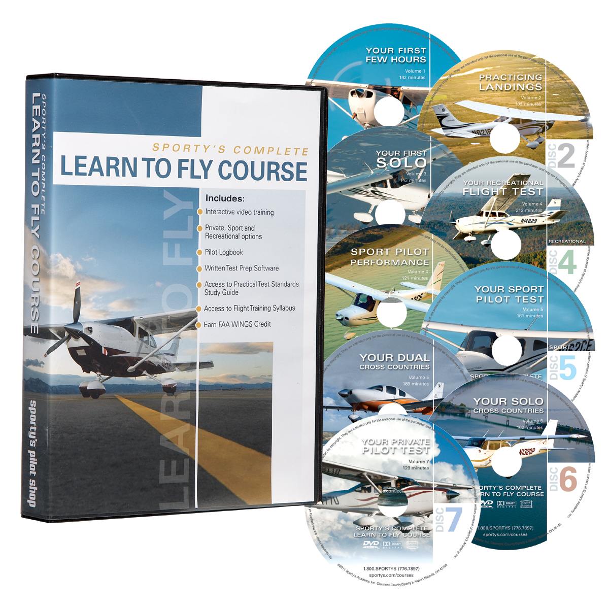 Learn To Fly Course