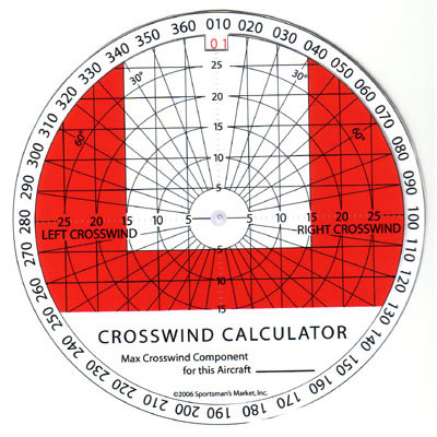 Crosswind calculator